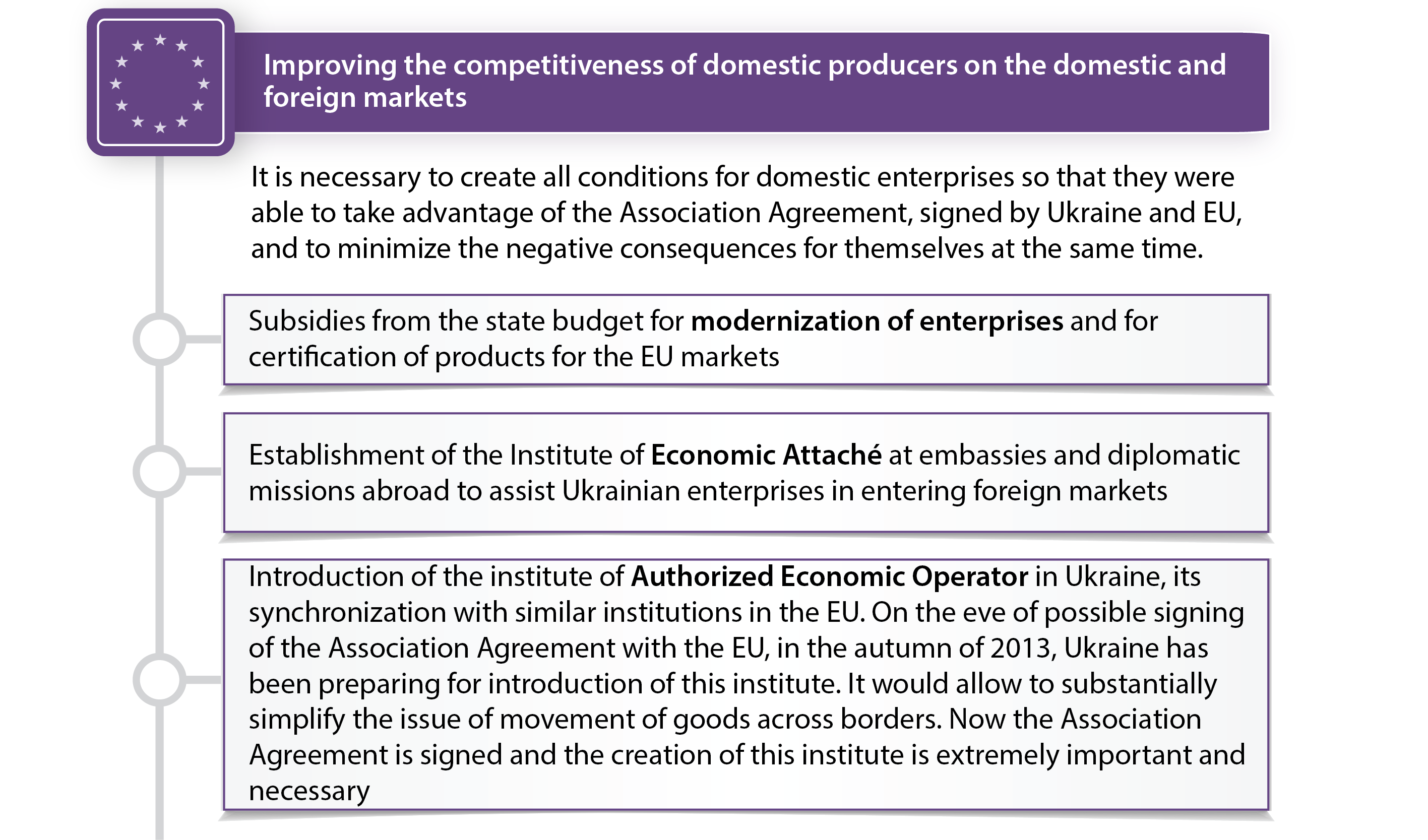 Improving the competitiveness of domestic producers on the domestic and foreign markets