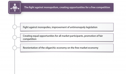 The fight against monopolism, creating opportunities for a free competition