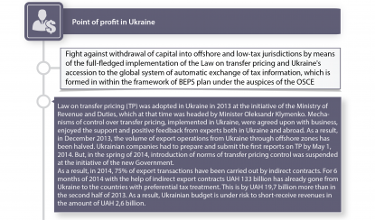 Point of profit in Ukraine