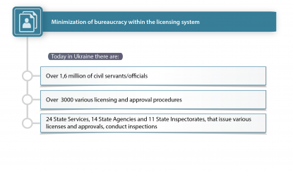 Minimization of bureaucracy within the licensing system