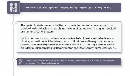 Protection of private property rights, the fight against (corporate) raiding