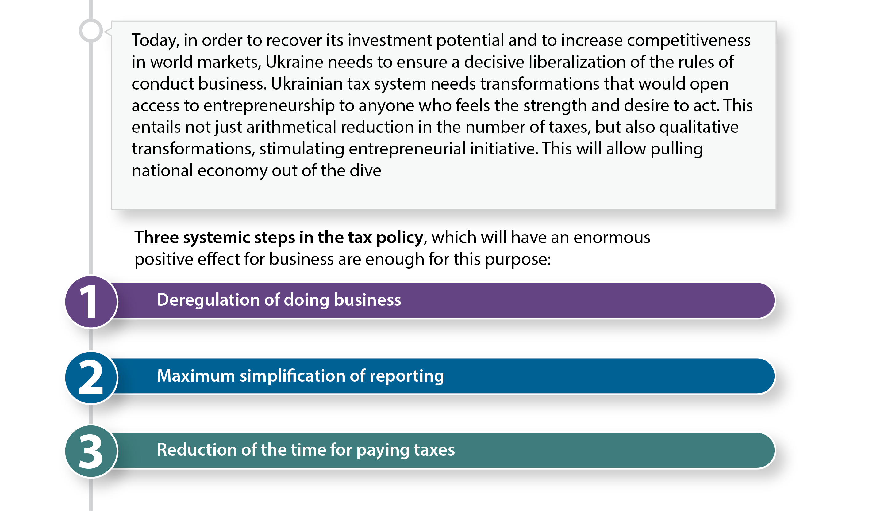 Three systemic steps in the tax policy